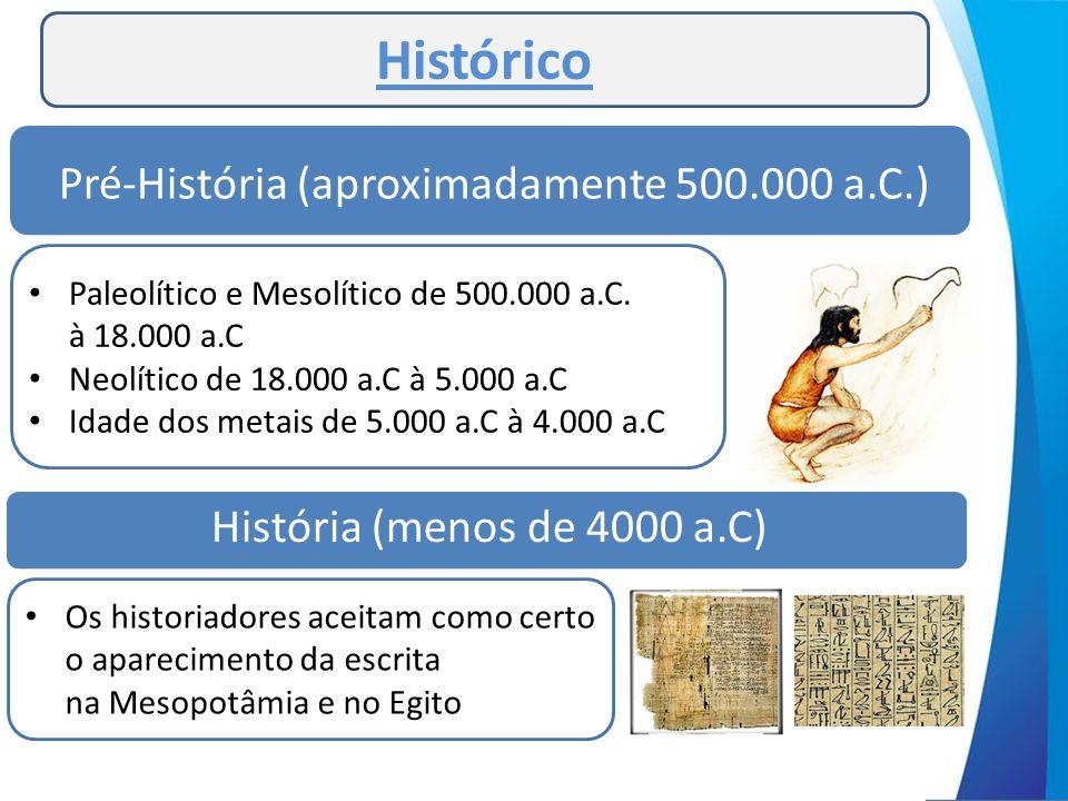 Pré-História (aproximadamente 500.000 a.C.)