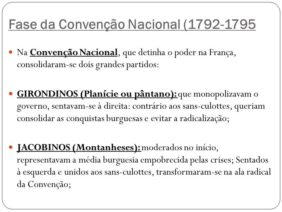 Fase da Convenção Nacional (1792-1795