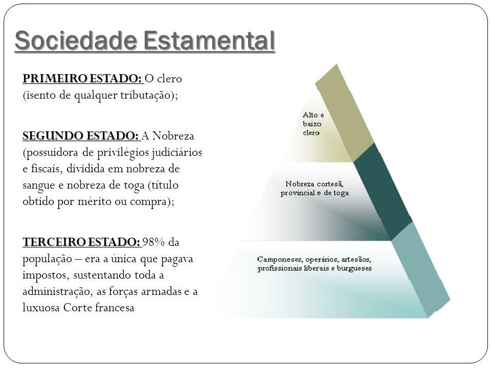 Sociedade Estamental PRIMEIRO ESTADO: O clero (isento de qualquer tributação);