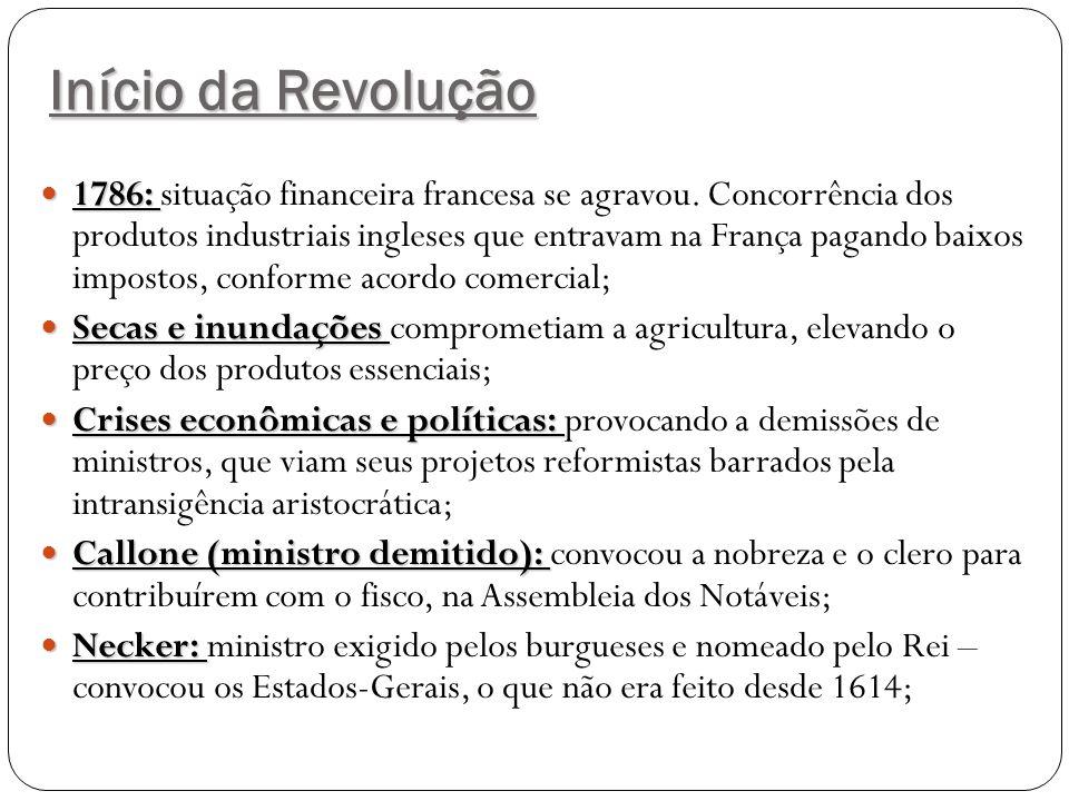 Início da Revolução