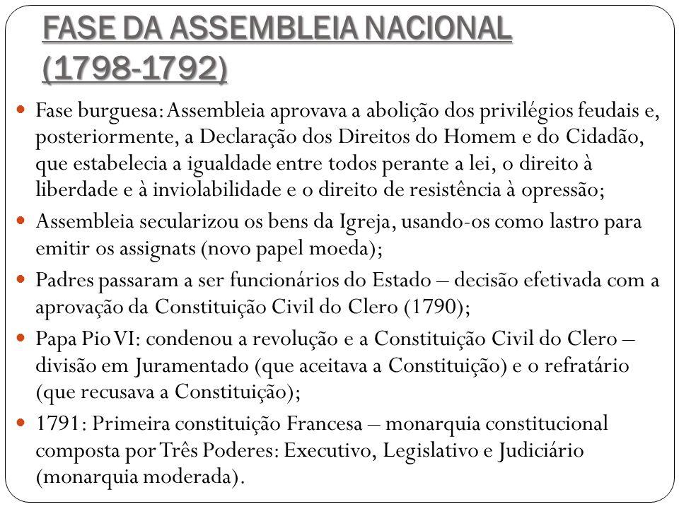 FASE DA ASSEMBLEIA NACIONAL (1798-1792)