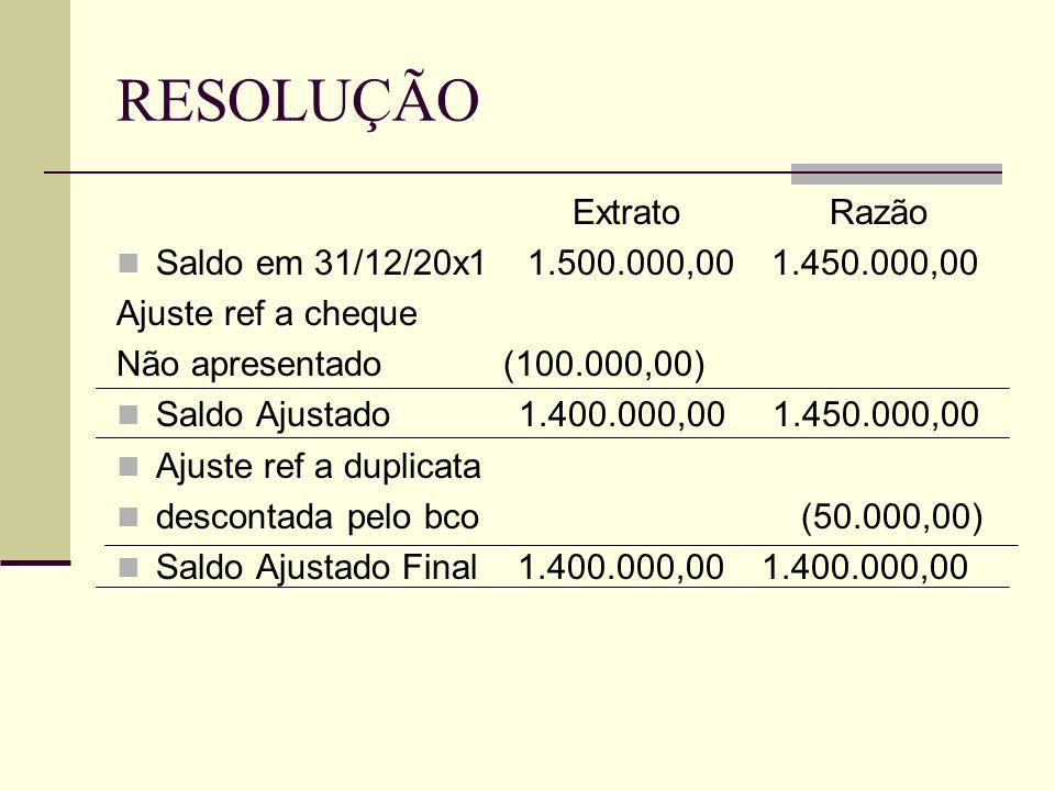 RESOLUÇÃO Extrato Razão Saldo em 31/12/20x1 1.500.000,00 1.450.000,00