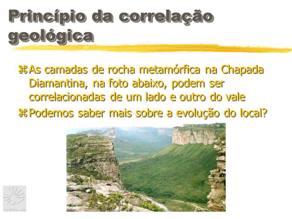Princípio da correlação geológica