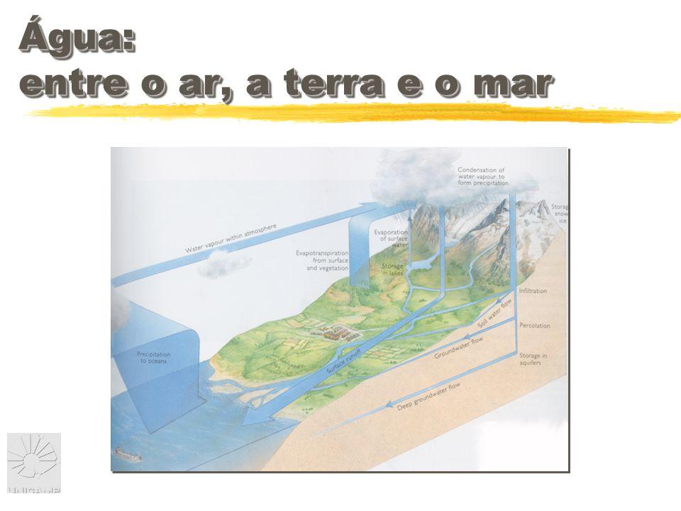 Água: entre o ar, a terra e o mar