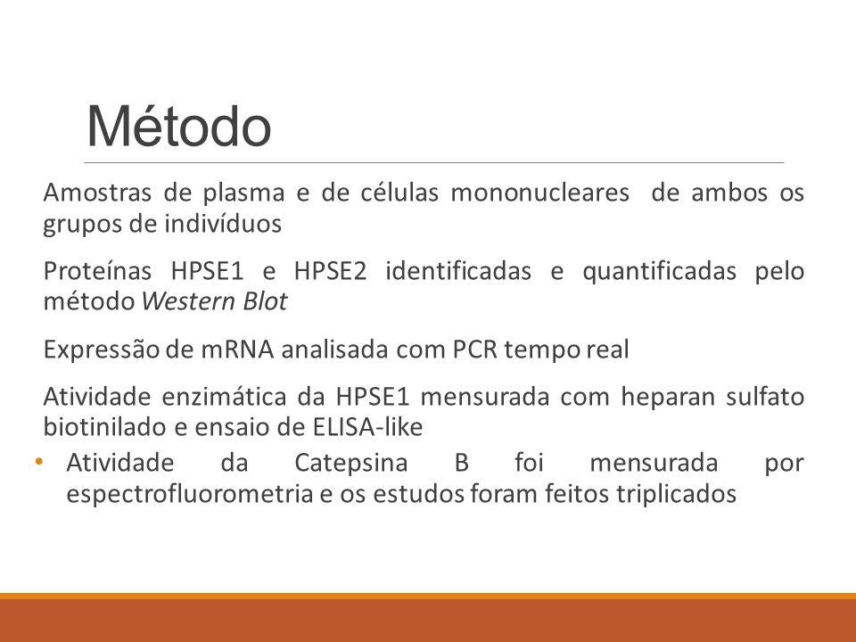 Método Amostras de plasma e de células mononucleares de ambos os grupos de indivíduos.