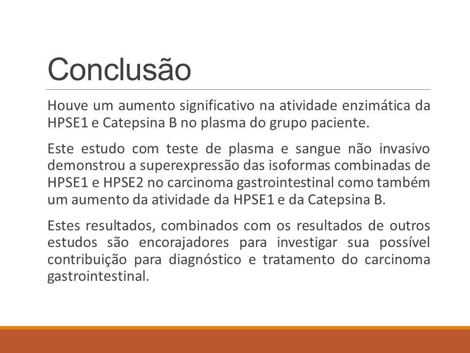 Conclusão Houve um aumento significativo na atividade enzimática da HPSE1 e Catepsina B no plasma do grupo paciente.