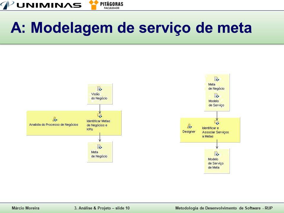 A: Modelagem de serviço de meta