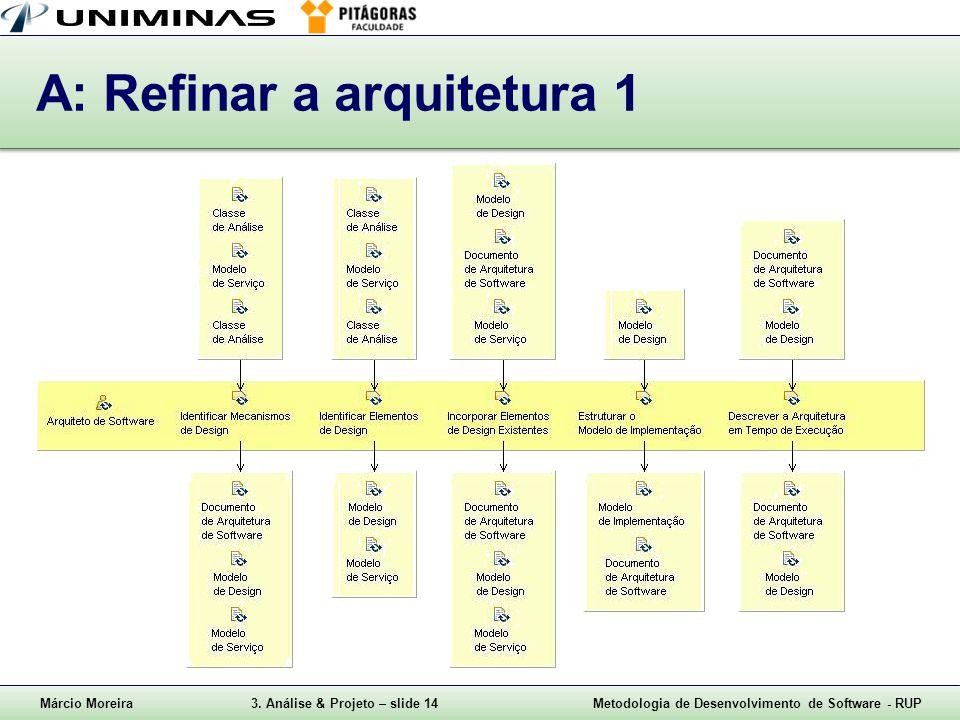 A: Refinar a arquitetura 1