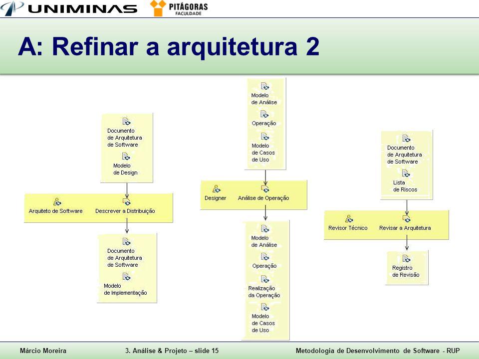 A: Refinar a arquitetura 2
