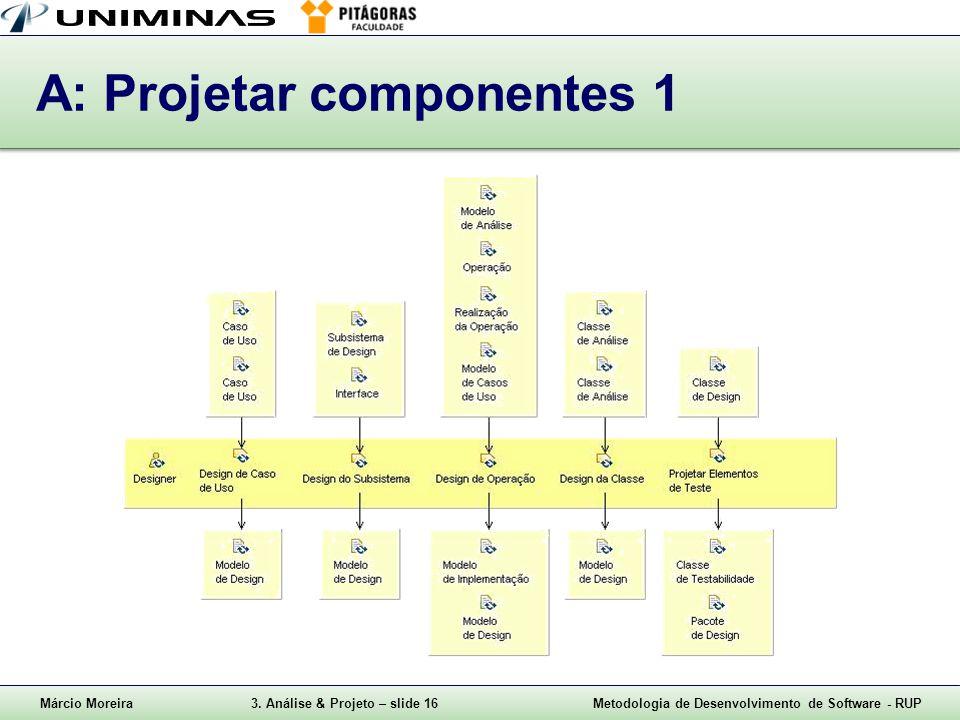 A: Projetar componentes 1