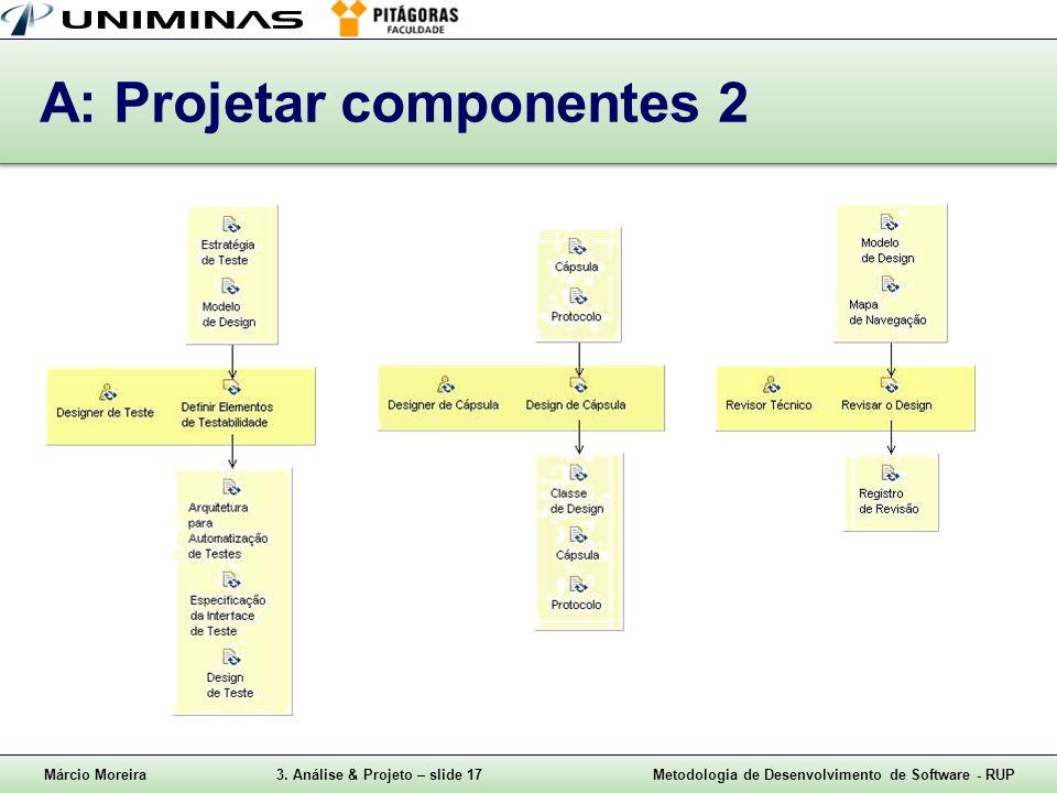 A: Projetar componentes 2