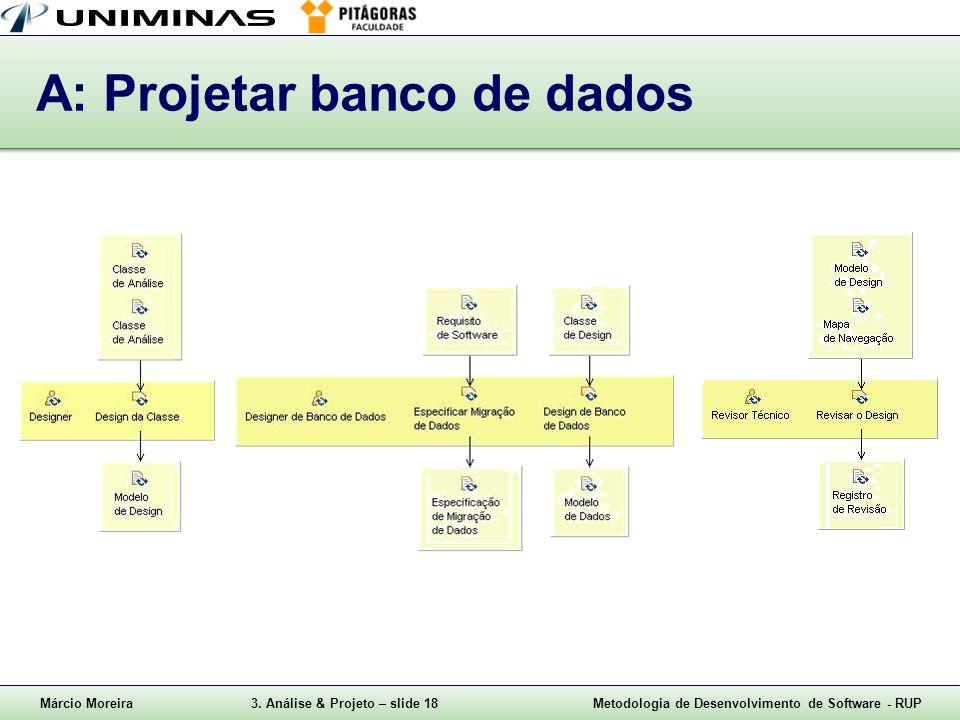 A: Projetar banco de dados