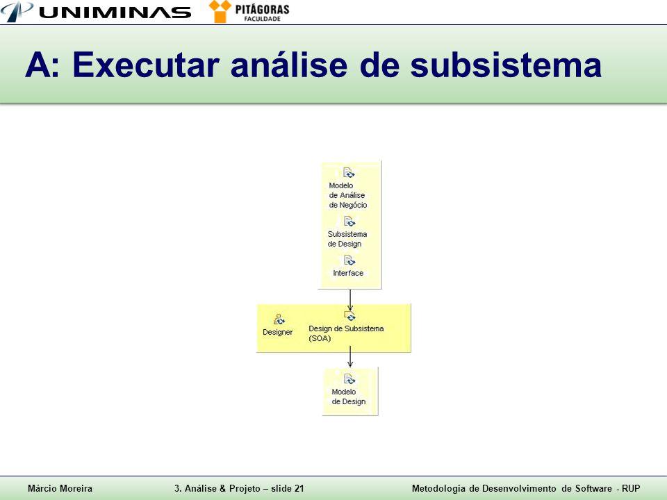 A: Executar análise de subsistema