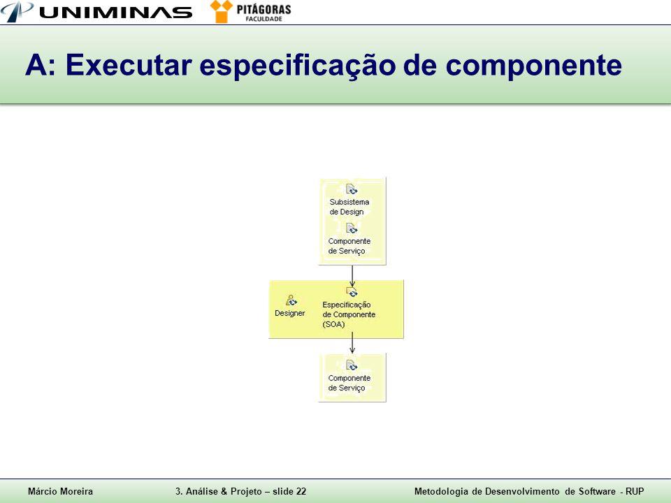 A: Executar especificação de componente