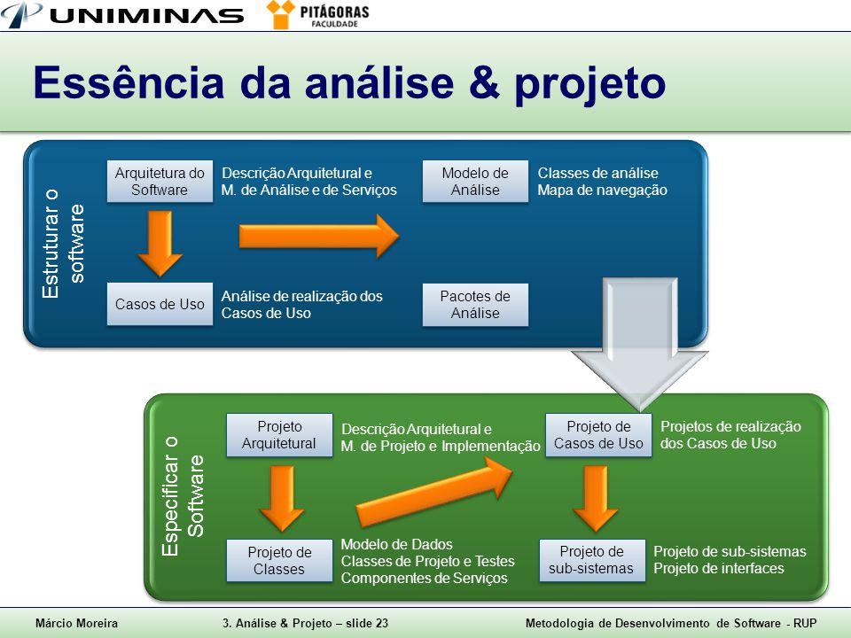 Essência da análise & projeto