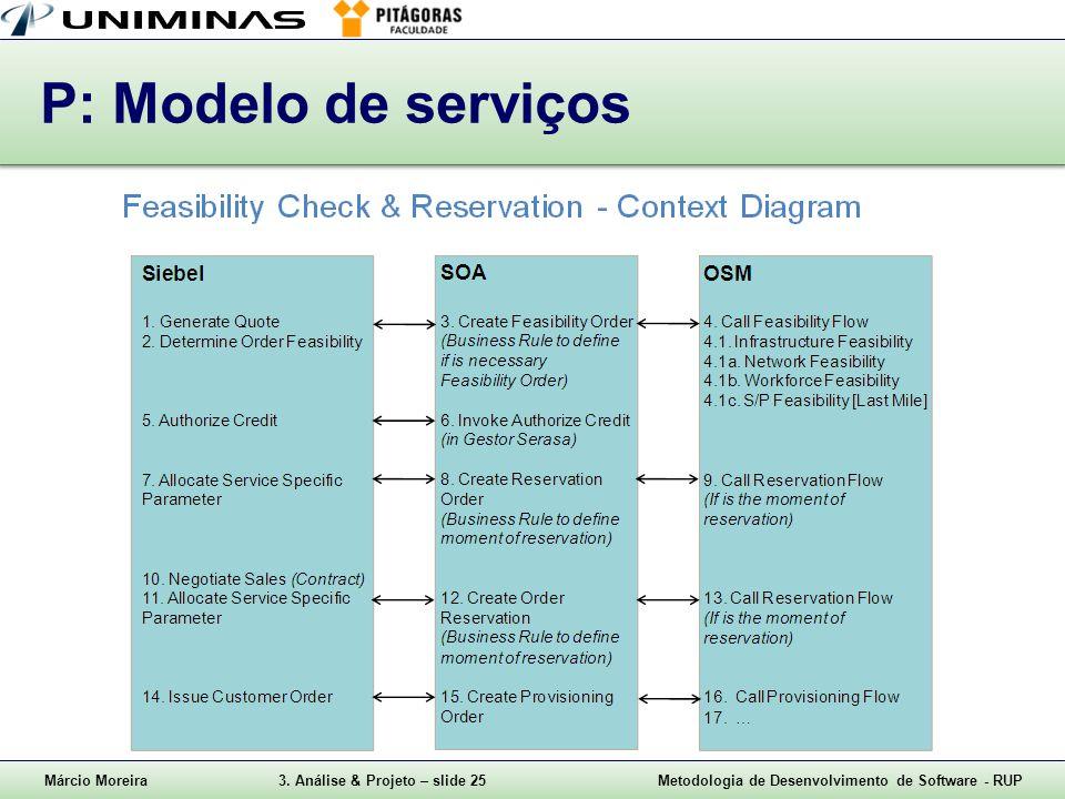 P: Modelo de serviços