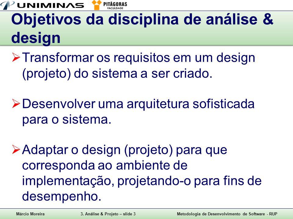 Objetivos da disciplina de análise & design
