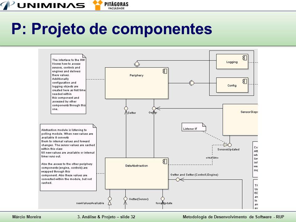 P: Projeto de componentes