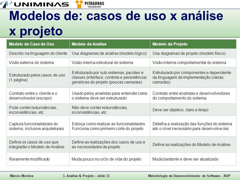 Modelos de: casos de uso x análise x projeto
