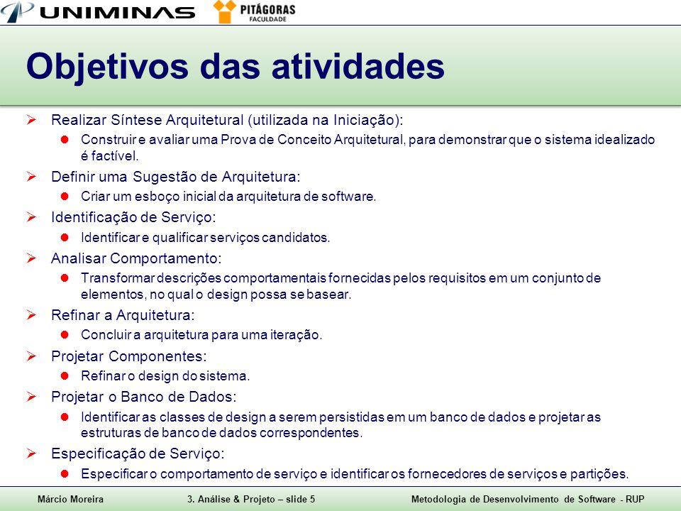 Objetivos das atividades