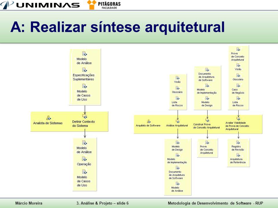 A: Realizar síntese arquitetural