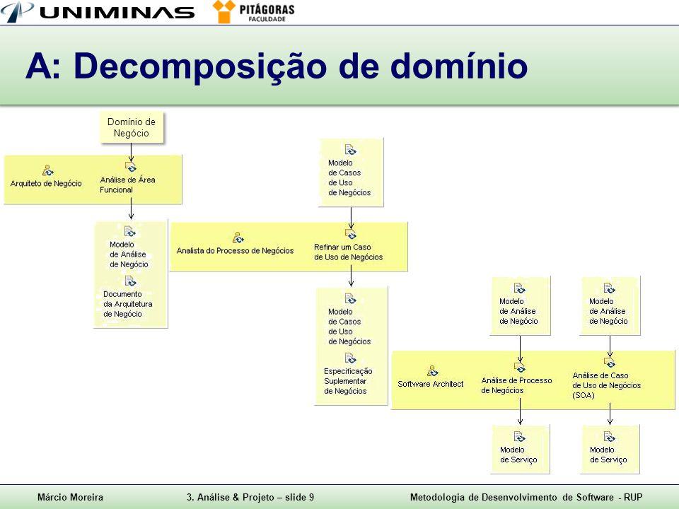 A: Decomposição de domínio