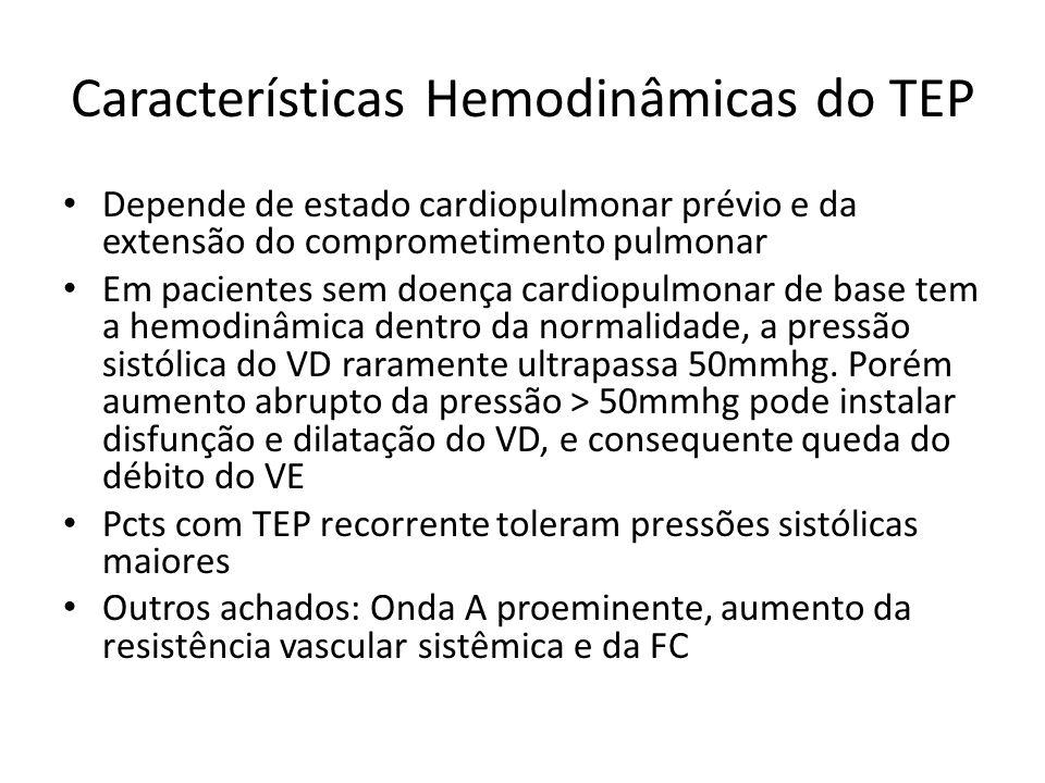 Características Hemodinâmicas do TEP