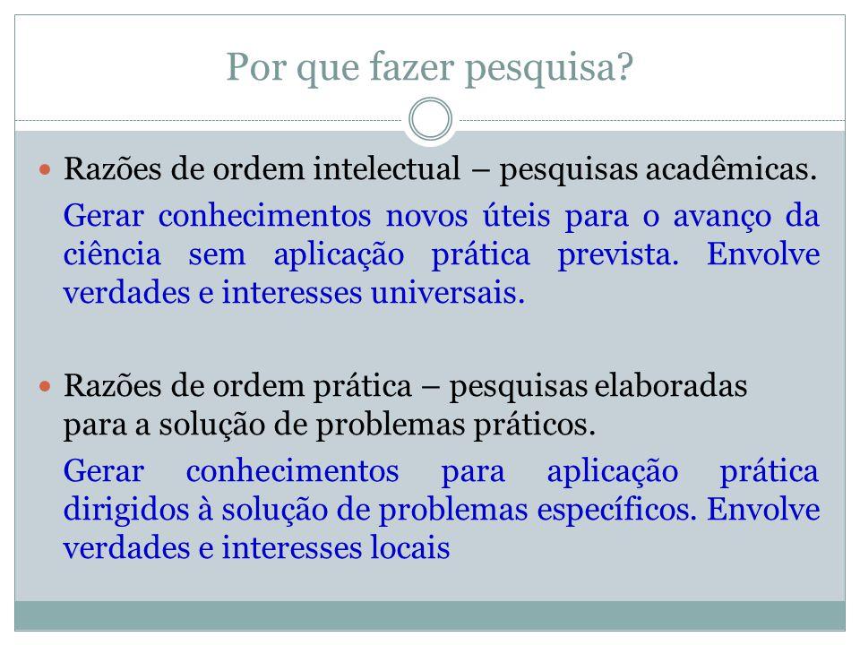 Por que fazer pesquisa Razões de ordem intelectual – pesquisas acadêmicas.