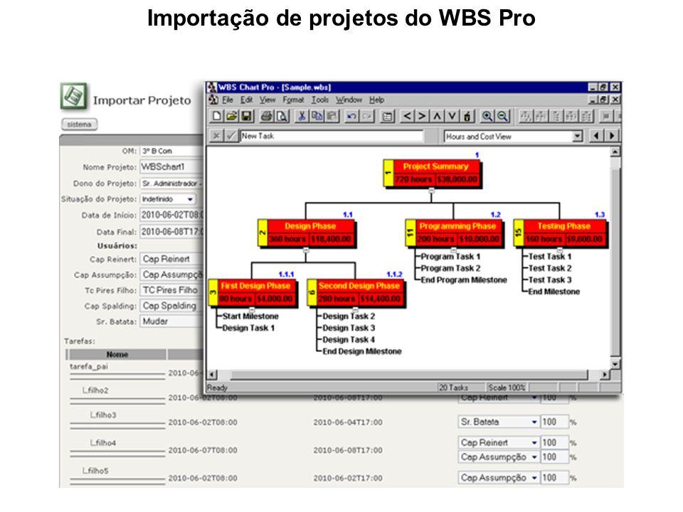Importação de projetos do WBS Pro