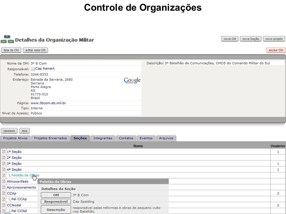 Controle de Organizações