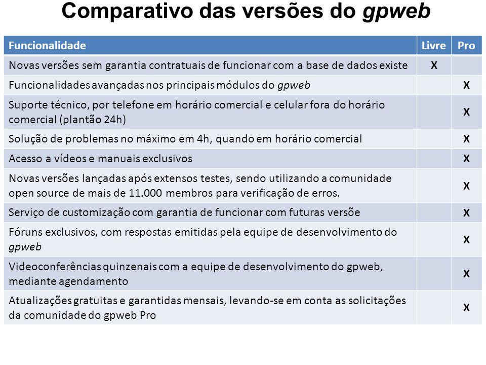 Comparativo das versões do gpweb