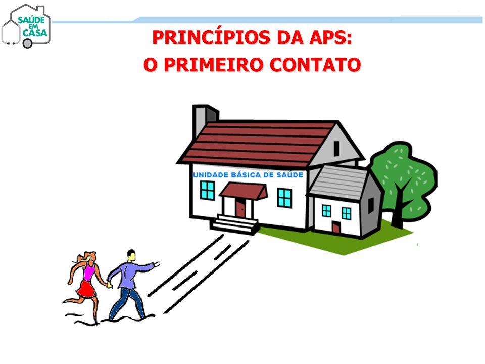 PRINCÍPIOS DA APS: O PRIMEIRO CONTATO