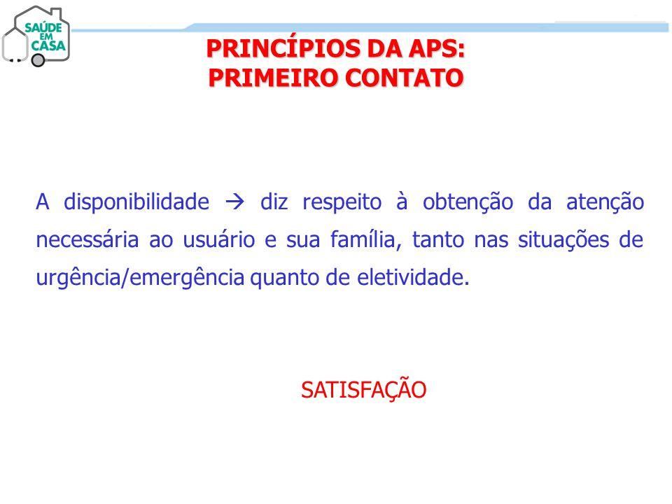 PRINCÍPIOS DA APS: PRIMEIRO CONTATO
