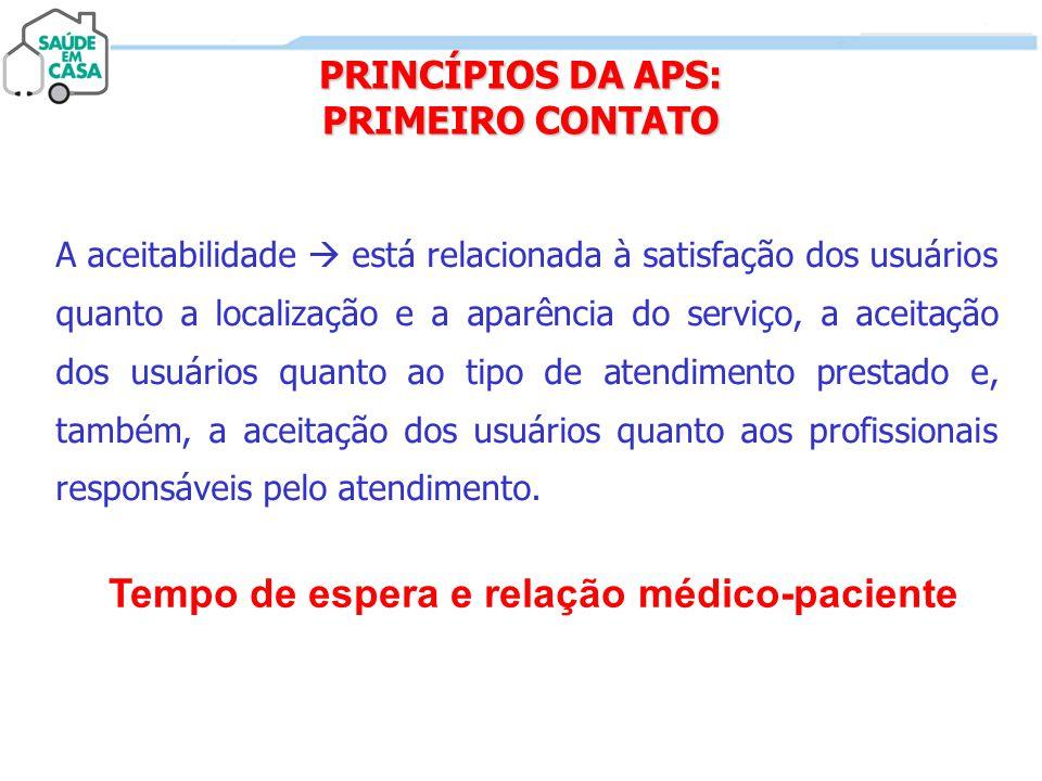 Tempo de espera e relação médico-paciente