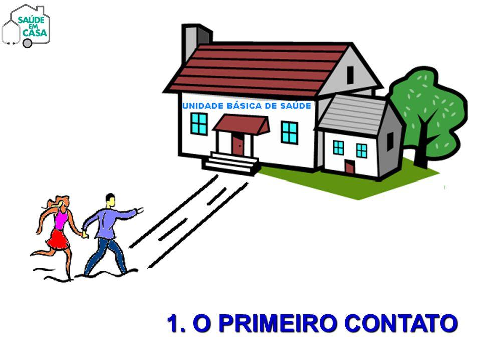 1. O PRIMEIRO CONTATO