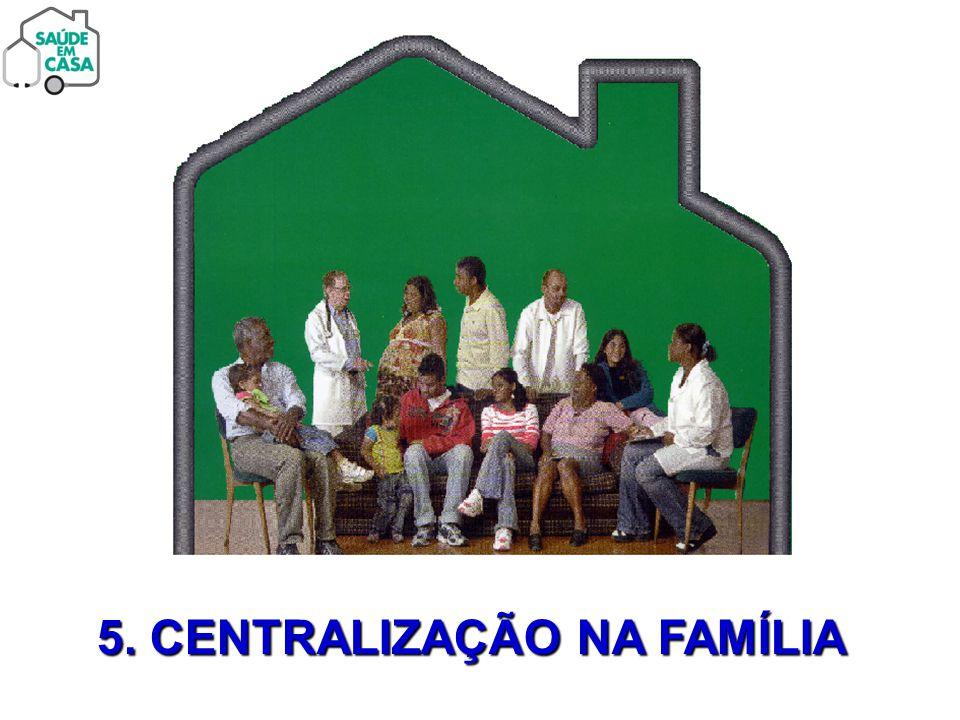 5. CENTRALIZAÇÃO NA FAMÍLIA