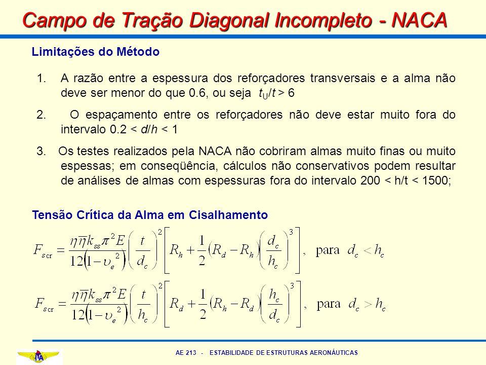 Campo de Tração Diagonal Incompleto - NACA