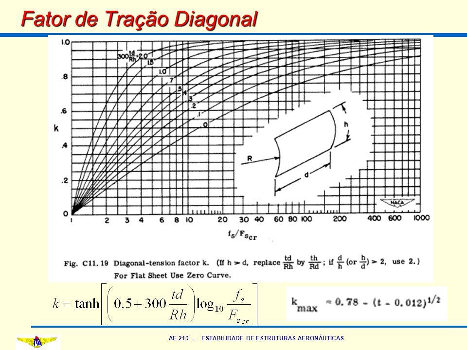 Fator de Tração Diagonal