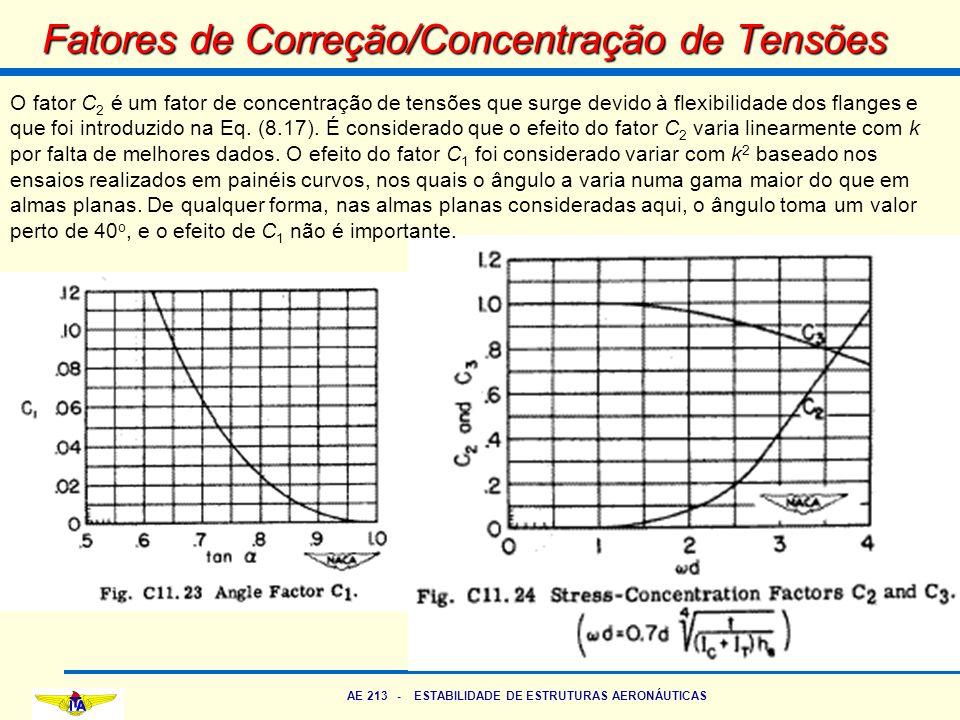 Fatores de Correção/Concentração de Tensões