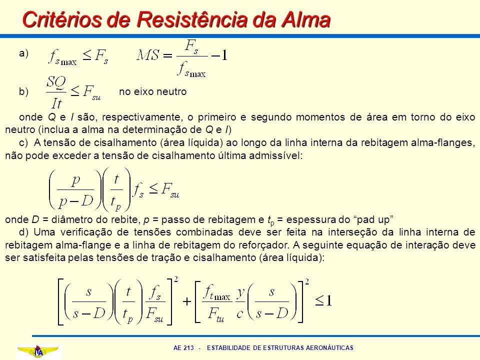 Critérios de Resistência da Alma