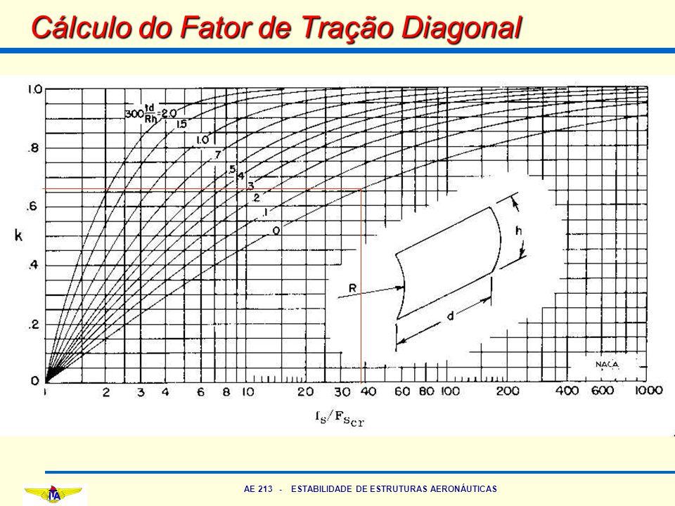 Cálculo do Fator de Tração Diagonal