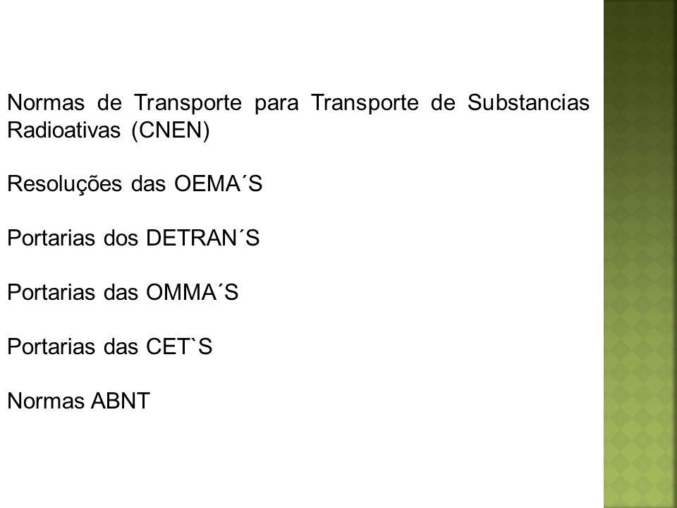 Normas de Transporte para Transporte de Substancias Radioativas (CNEN)