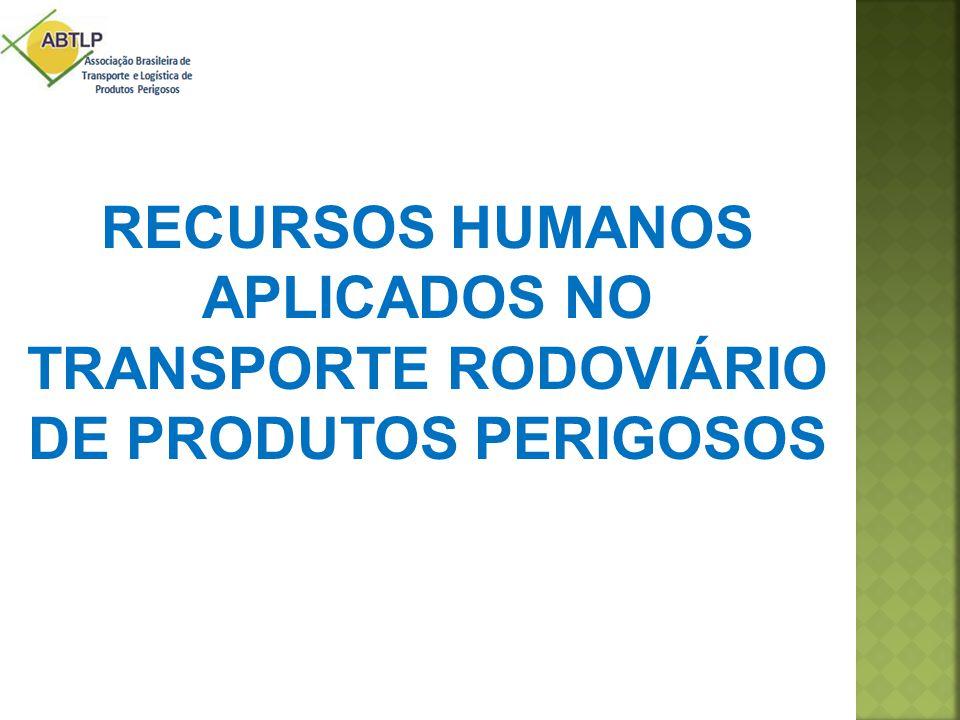 RECURSOS HUMANOS APLICADOS NO TRANSPORTE RODOVIÁRIO DE PRODUTOS PERIGOSOS