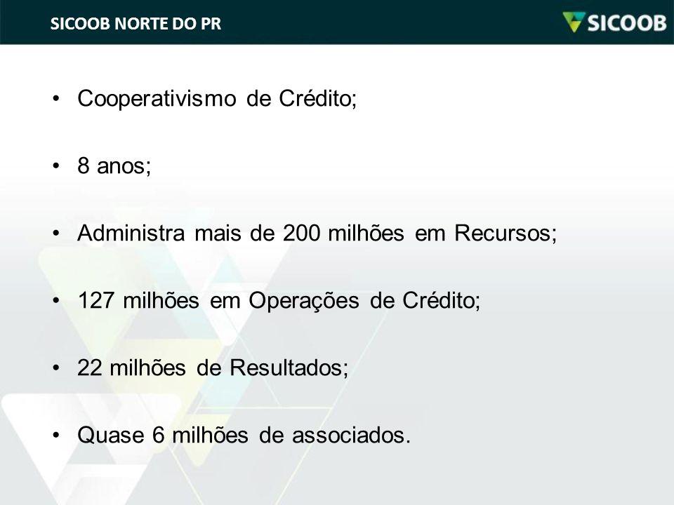 Cooperativismo de Crédito; 8 anos;
