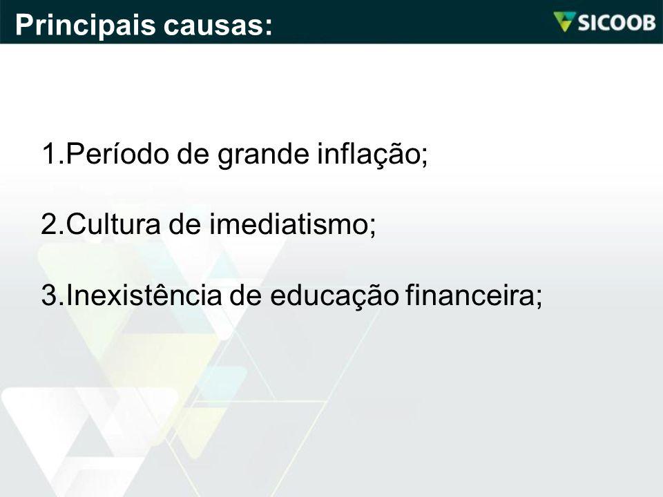 Principais causas: Período de grande inflação; Cultura de imediatismo; Inexistência de educação financeira;