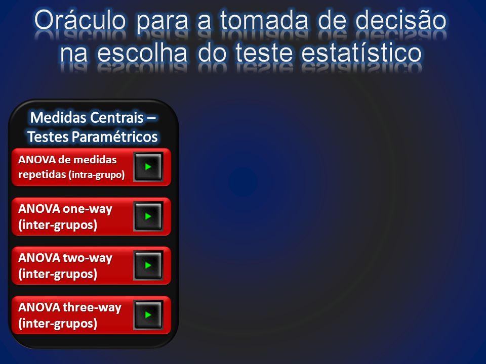 Oráculo para a tomada de decisão na escolha do teste estatístico