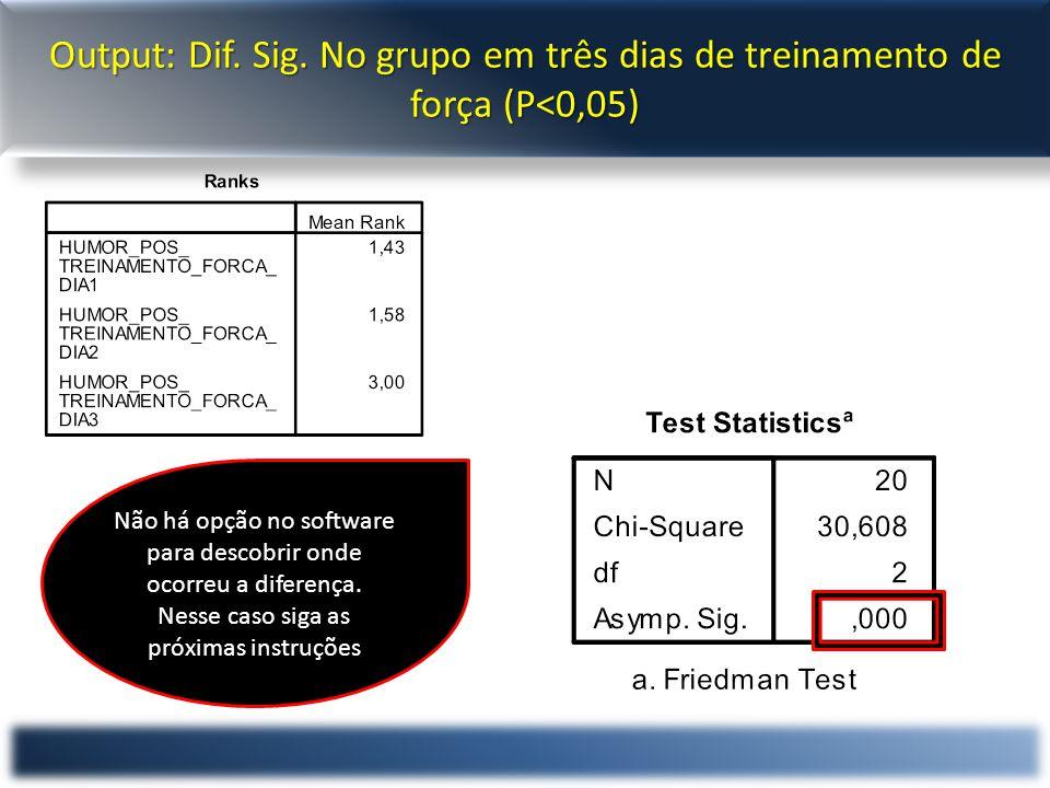 Output: Dif. Sig. No grupo em três dias de treinamento de força (P<0,05)