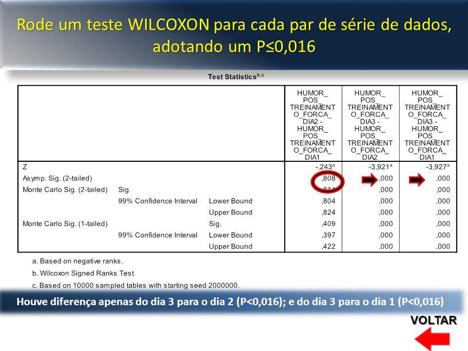 Rode um teste WILCOXON para cada par de série de dados, adotando um P≤0,016