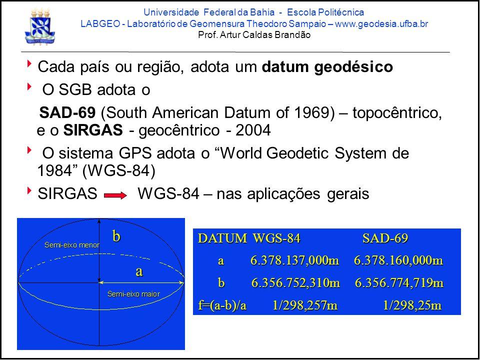 b a Cada país ou região, adota um datum geodésico O SGB adota o