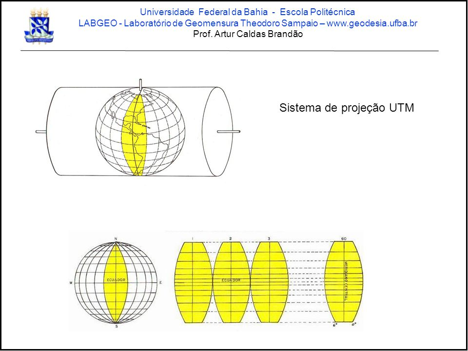 Sistema de projeção UTM